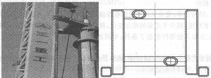 三种常见的旋挖钻机桅杆