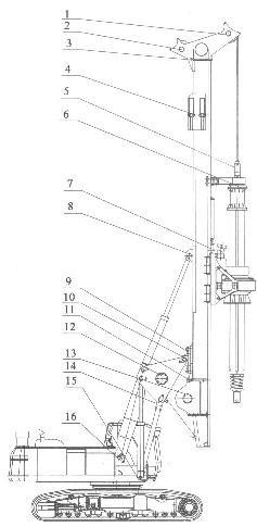 旋挖钻机教育包就业,SANY旋挖钻机的日常维护