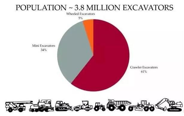 2020年全球挖掘机销量增长24%
