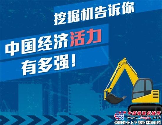 一目了然!挖掘机告诉你中国经济活