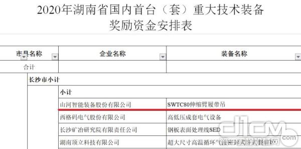 山河智能自主研发的SWTC80伸缩臂履带吊成功通过湖南省国内首台(套)重大技术装备认定