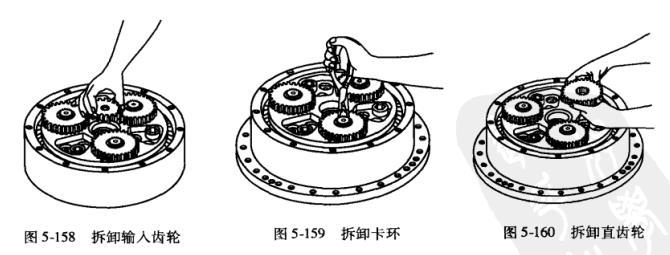大宇挖掘机减速齿轮拆卸方法