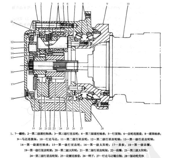 卡特320N型挖掘机行走驱动机构由