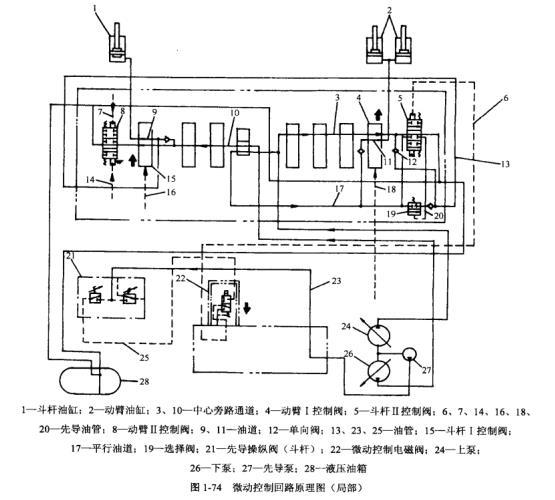 卡特320L型挖掘机抄平作业是怎么实现的
