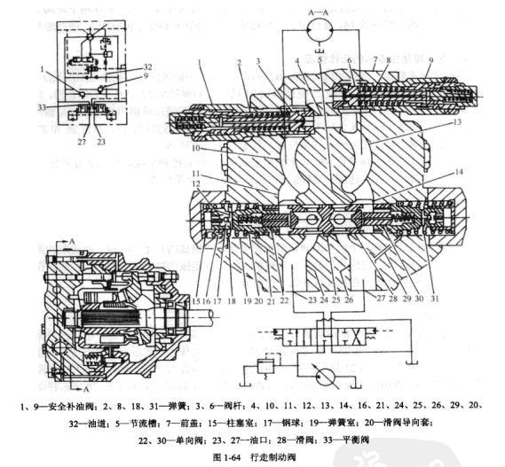 卡特320L型挖掘机行走制动阀有那几部分组成